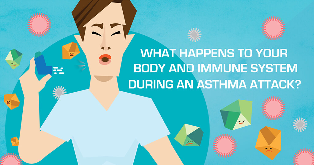 This is what happens to your immune system during an asthma attack